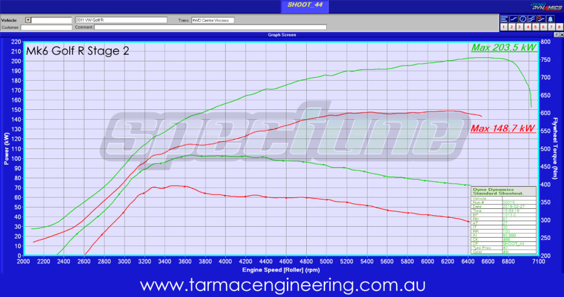 Mk6 Golf R Stage 2_Tarmac_Engineering