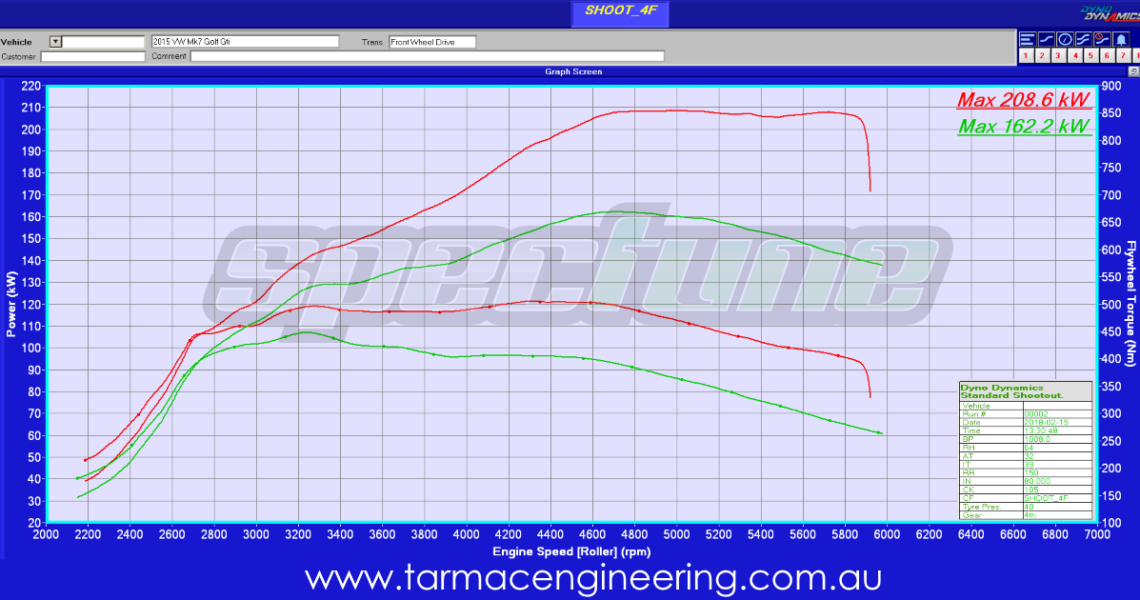 Mk7 Golf Gti Stage 1_Tarmac_Engineering