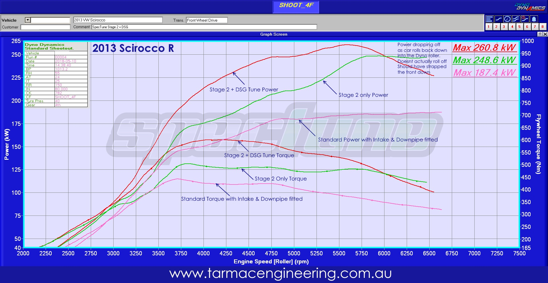 DSG/TCU Tuning - Tarmac Engineering